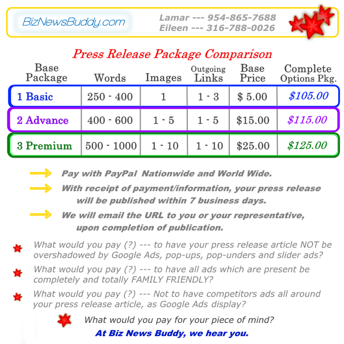 Biz News Buddy Press Release Package Comparison