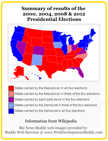 Summary of results of the 2000, 2004, 2008 & 2012 presidential elections.